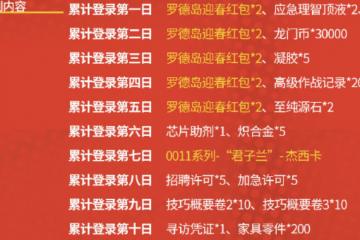 明日方舟:新春活动「烘炉示岁」总结 十连活动挽回口碑