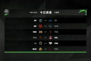 MSI小组赛首日赛果综述RNG与DK实力碾压拿下首胜
